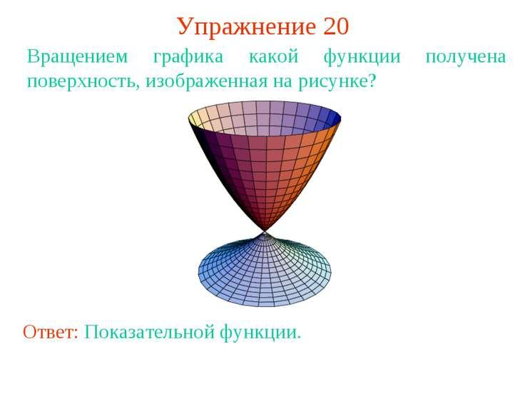 Упражнение 20 Вращением графика какой функции получена поверхность, изображен...