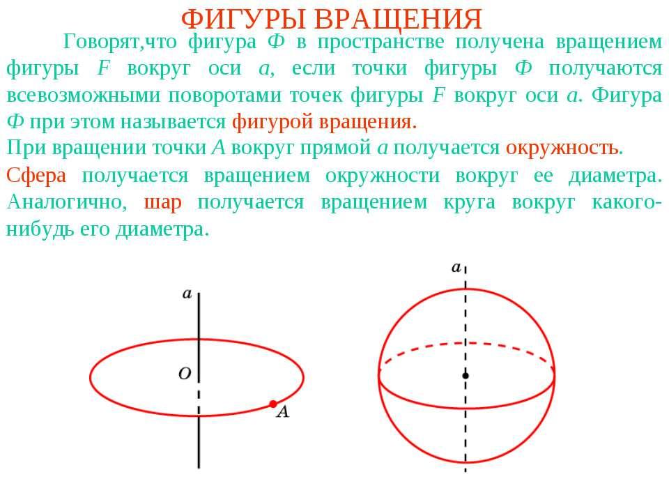 ФИГУРЫ ВРАЩЕНИЯ Говорят,что фигура Ф в пространстве получена вращением фигуры...