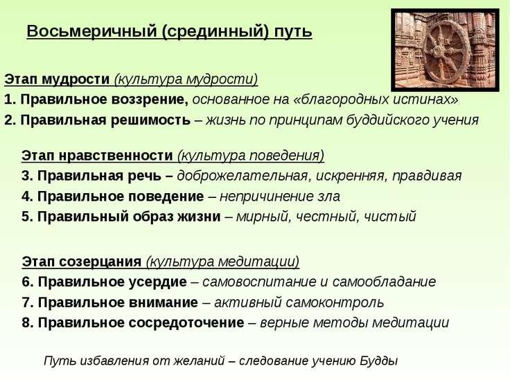 Восьмеричный (срединный) путь Этап мудрости (культура мудрости) 1. Правильное...