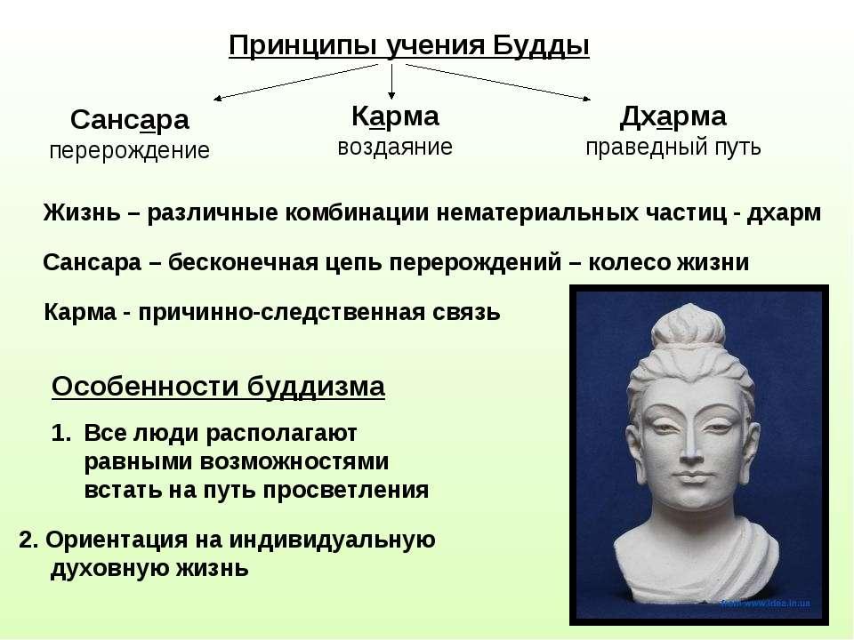 Принципы учения Будды Сансара перерождение Карма воздаяние Дхарма праведный п...