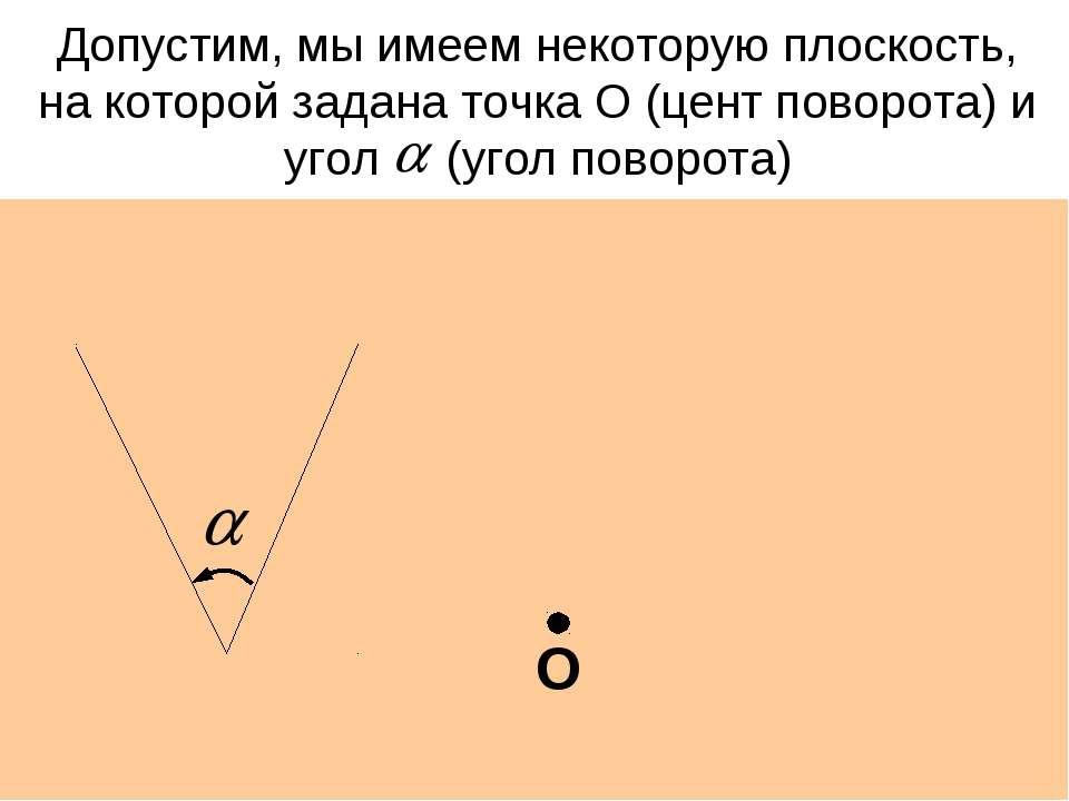 Допустим, мы имеем некоторую плоскость, на которой задана точка О (цент повор...