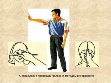 Определение пропорций человека методом визирования