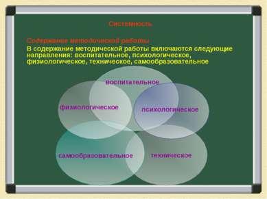 физиологическое Содержание методической работы В содержание методической рабо...