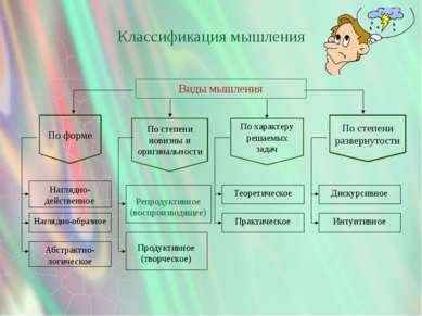 По форме По степени новизны и оригинальности По характеру решаемых задач По с...