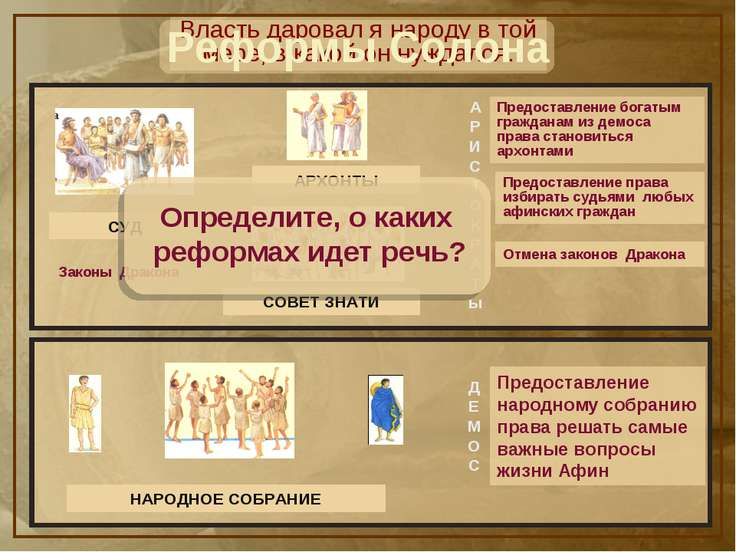 Предоставление права избирать судьями любых афинских граждан Отмена законов Д...