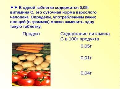 В одной таблетке содержится 0,05г витамина С, это суточная норма взрослого че...