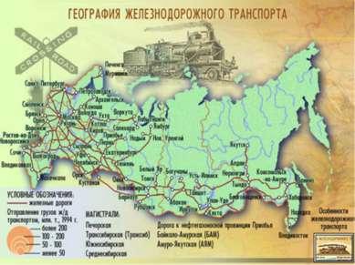 Карта железнодорожного транспорта