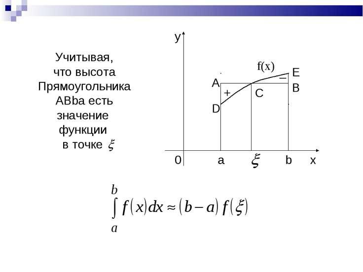 Учитывая, что высота Прямоугольника ABba есть значение функции в точке f(x) –