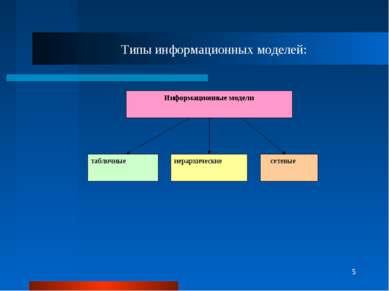 * Типы информационных моделей: