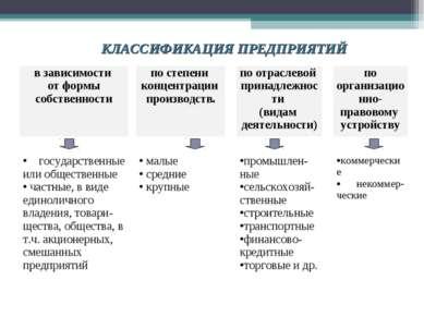 КЛАССИФИКАЦИЯ ПРЕДПРИЯТИЙ в зависимости от формы собственности по степени кон...