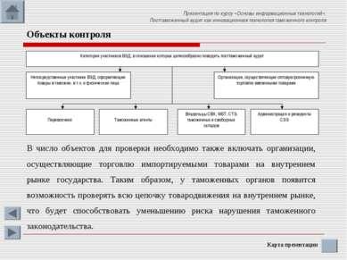 Карта презентации Объекты контроля Презентация по курсу «Основы информационны...