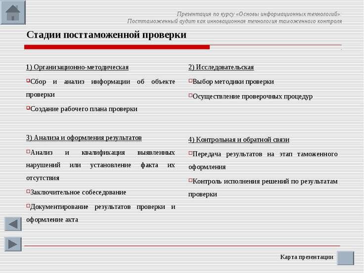 Стадии посттаможенной проверки 1) Организационно-методическая Сбор и анализ и...