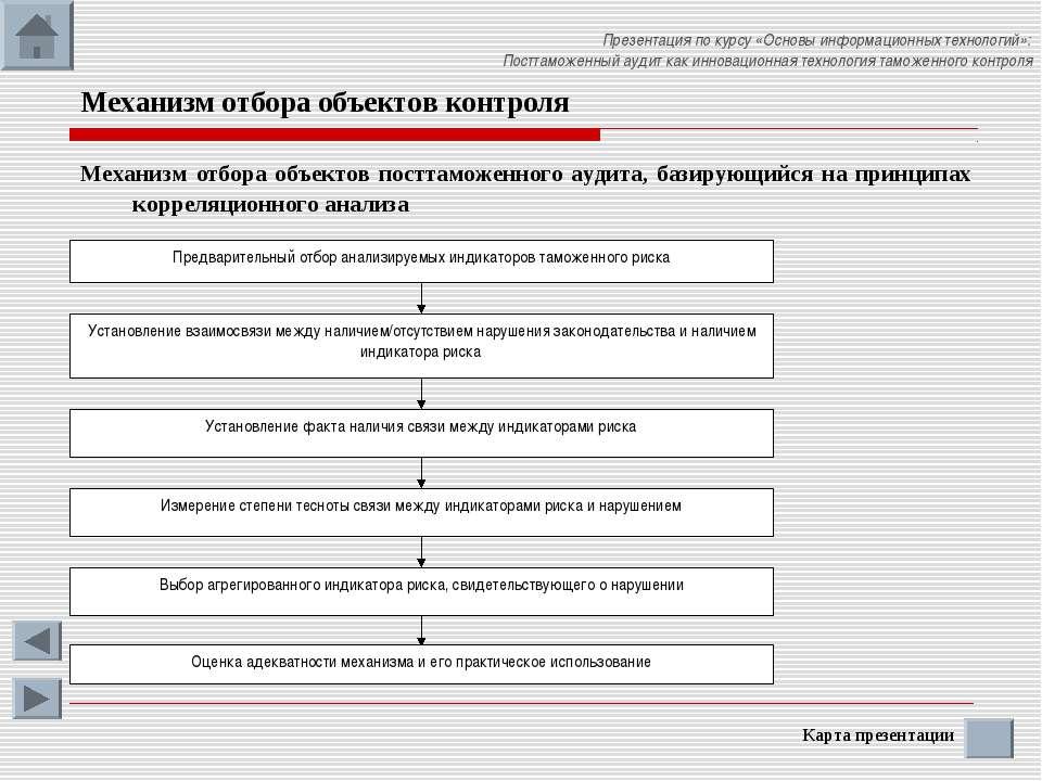 Механизм отбора объектов контроля Механизм отбора объектов посттаможенного ау...