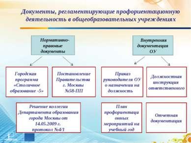 Документы, регламентирующие профориентационную деятельность в общеобразовател...