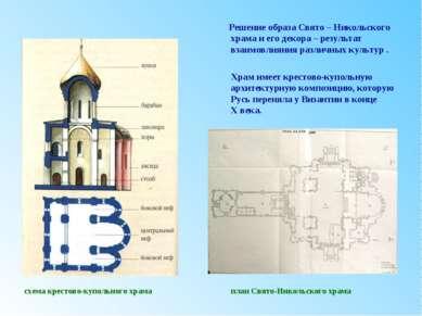 Решение образа Свято – Никольского храма и его декора – результат взаимовлиян...