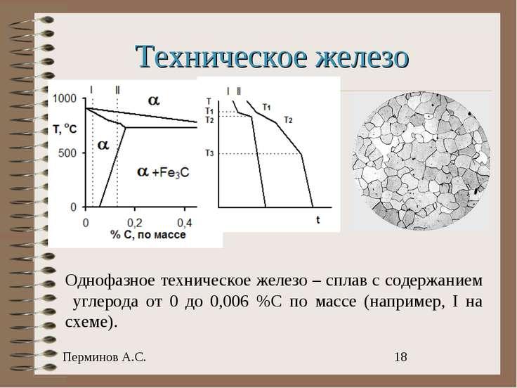 Техническое железо Однофазное техническое железо – сплав с содержанием углеро...