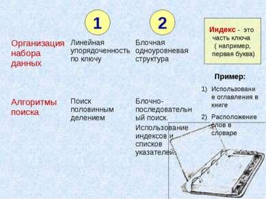 2 1 Индекс - это часть ключа ( например, первая буква) Пример: Использование ...