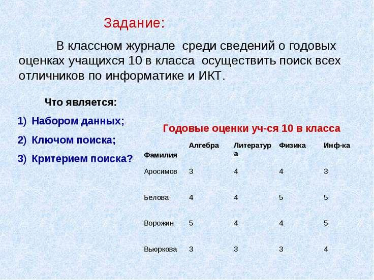 Задание: В классном журнале среди сведений о годовых оценках учащихся 10 в кл...