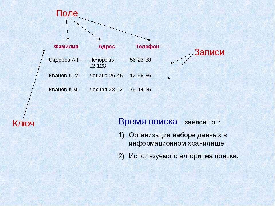 Записи Поле Ключ Время поиска зависит от: Организации набора данных в информа...