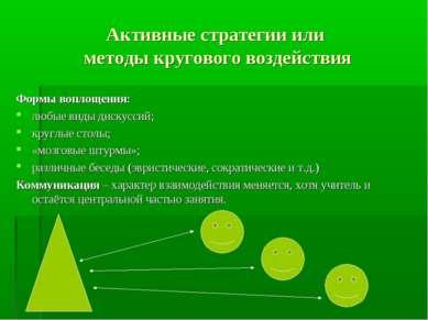 Активные стратегии или методы кругового воздействия Формы воплощения: любые в...
