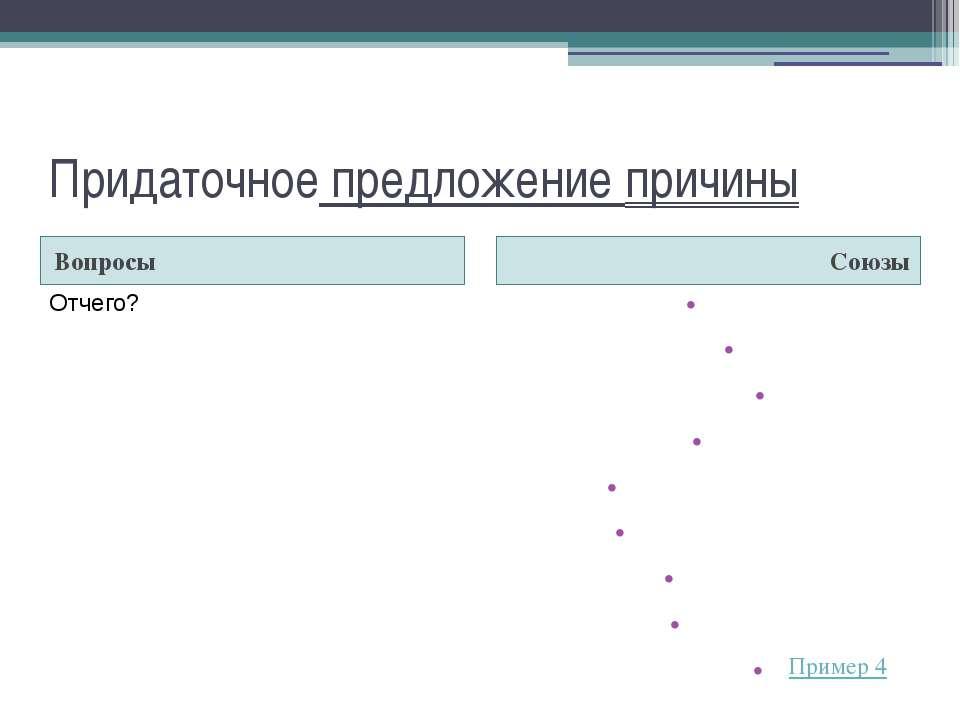 Придаточное предложение сравнения Вопрос Союзы Как Словно Точно Будто Как буд...
