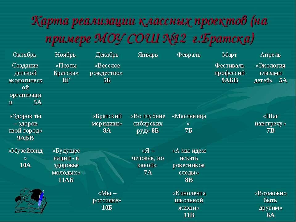 Карта реализации классных проектов (на примере МОУ СОШ №12 г.Братска) Октябрь...