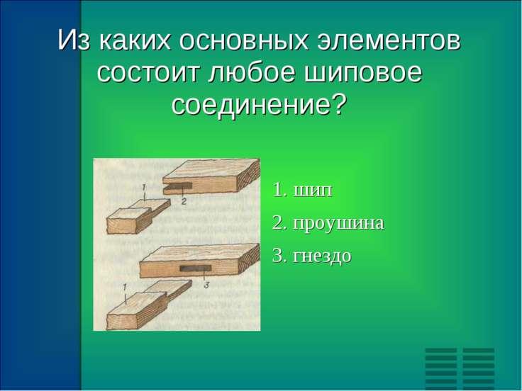 1. шип 2. проушина 3. гнездо Из каких основных элементов состоит любое шипово...