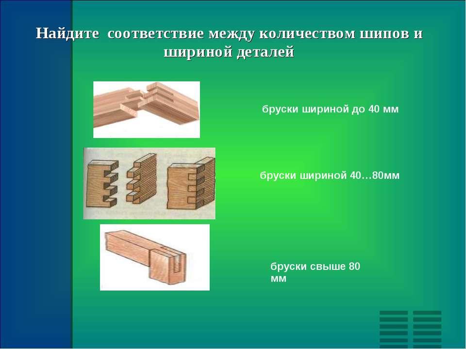 Найдите соответствие между количеством шипов и шириной деталей бруски шириной...