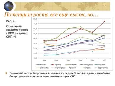 Потенциал роста все еще высок, но… Банковский сектор, безусловно, в течение п...
