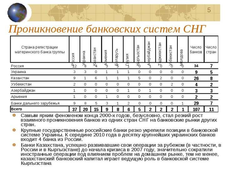 Проникновение банковских систем СНГ * Самым ярким феноменом конца 2000-х годо...