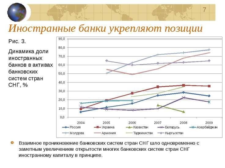 Иностранные банки укрепляют позиции Взаимное проникновение банковских систем ...
