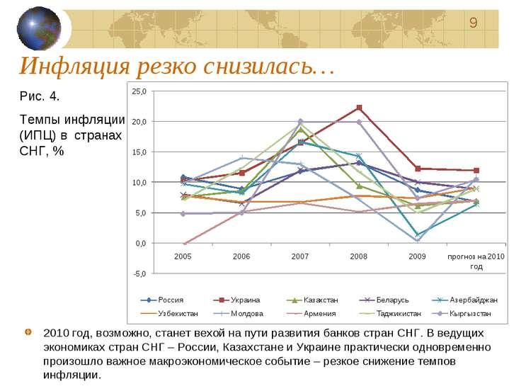 Инфляция резко снизилась… 2010 год, возможно, станет вехой на пути развития б...