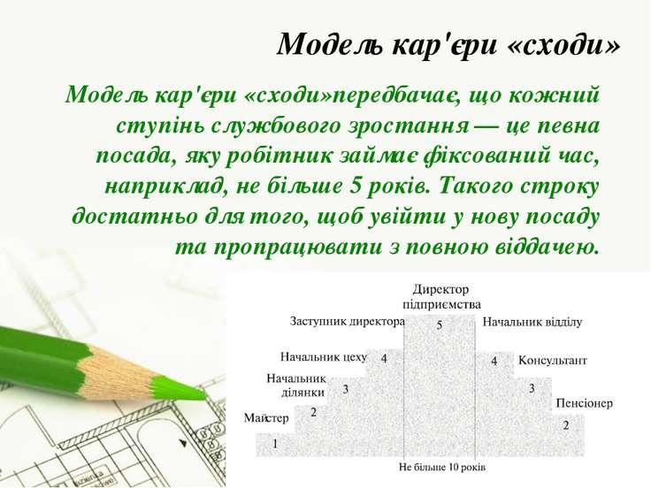 Модель кар'єри «сходи» Модель кар'єри «сходи»передбачає, що кожний ступінь сл...