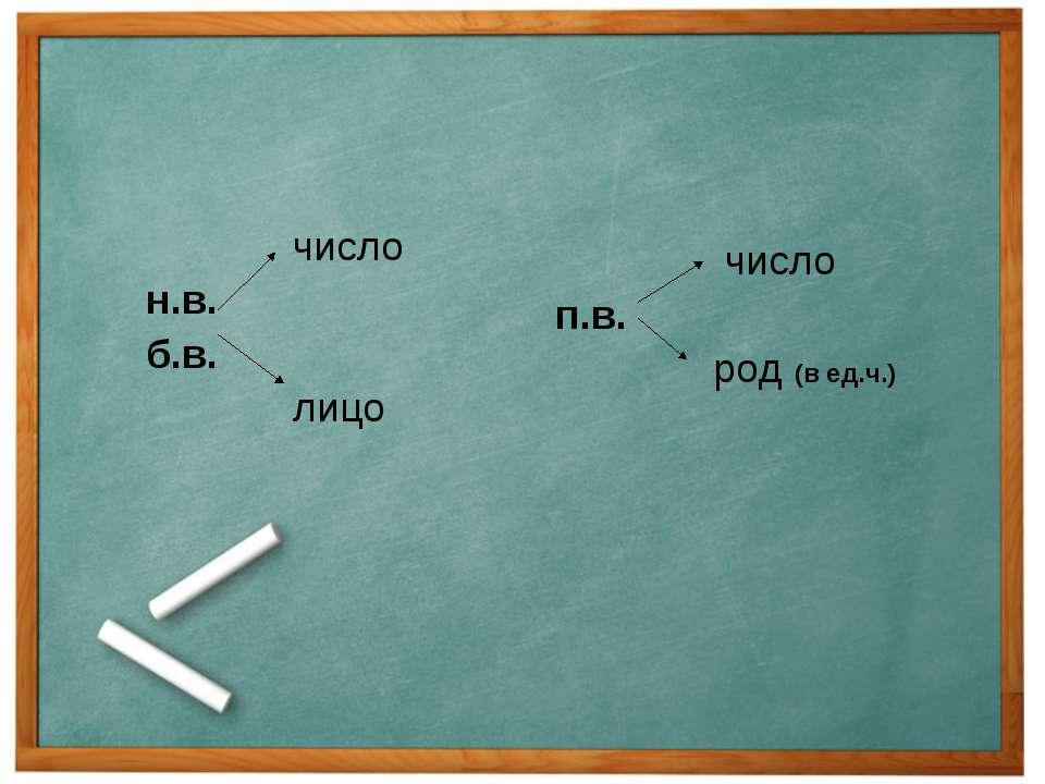 число н.в. б.в. лицо число п.в. род (в ед.ч.)