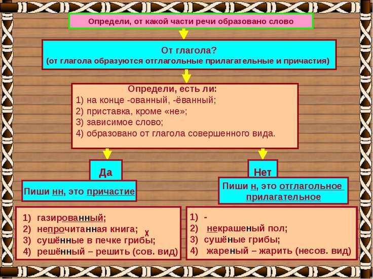 Определи, от какой части речи образовано слово От глагола? (от глагола образу...