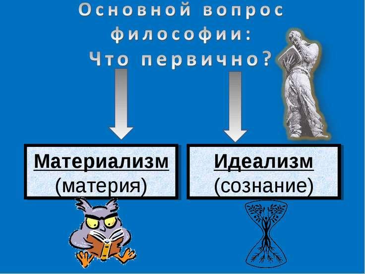 Материализм (материя) Идеализм (сознание)