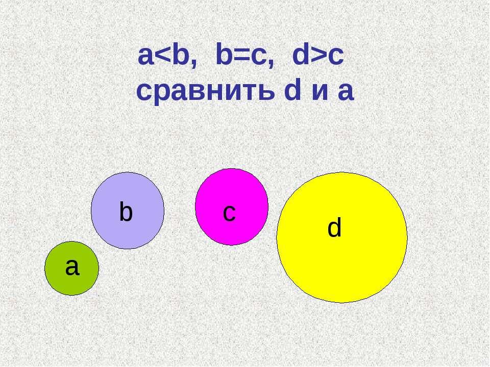 ac сравнить d и a a b c d