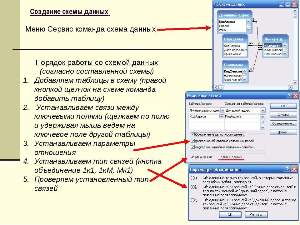 Создание схемы данных Меню Сервис команда схема данных Порядок работы со схем...