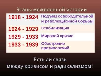 1918 - 1924 Подъем освободительной и революционной борьбы 1924 - 1929 Стабили...