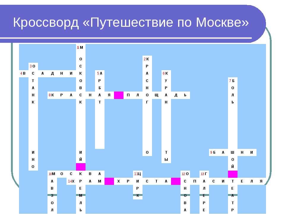 Кроссворд «Путешествие по Москве» 1 М О 2 К 3 О С Р 4 В С А Д Н И К 5 А А 6 К...