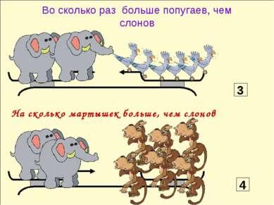 Во сколько раз больше попугаев, чем слонов 3 4 На сколько мартышек больше, че...