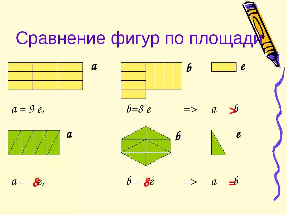 Сравнение фигур по площади a = 9 e, b=8 e => a b > a = e, b= e => a b a e a b...