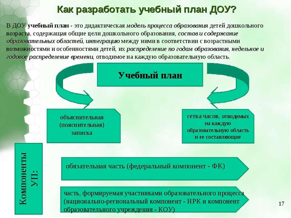 Как разработать учебный план ДОУ? * В ДОУ учебный план - это дидактическая мо...