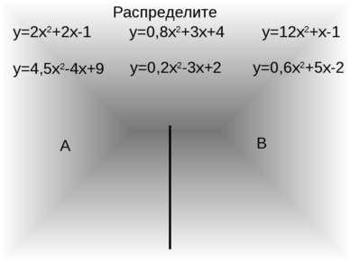 y=2x2+2x-1 y=0,8x2+3x+4 y=12x2+x-1 y=4,5x2-4x+9 y=0,2x2-3x+2 y=0,6x2+5x-2 А В...