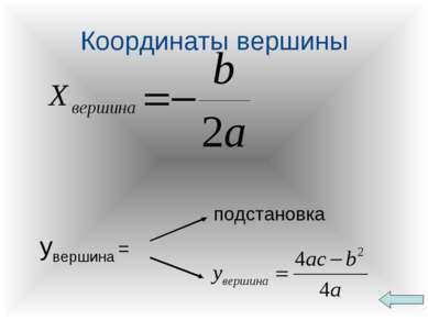 Координаты вершины подстановка yвершина =