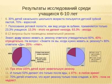 Результаты исследований среди учащихся 6-10 лет 6. 30% детей начального школь...