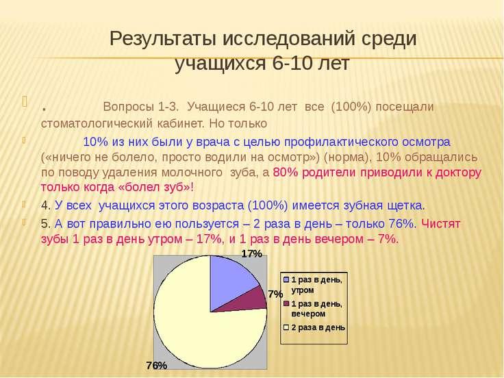 Результаты исследований среди учащихся 6-10 лет . Вопросы 1-3. Учащиеся 6-10 ...