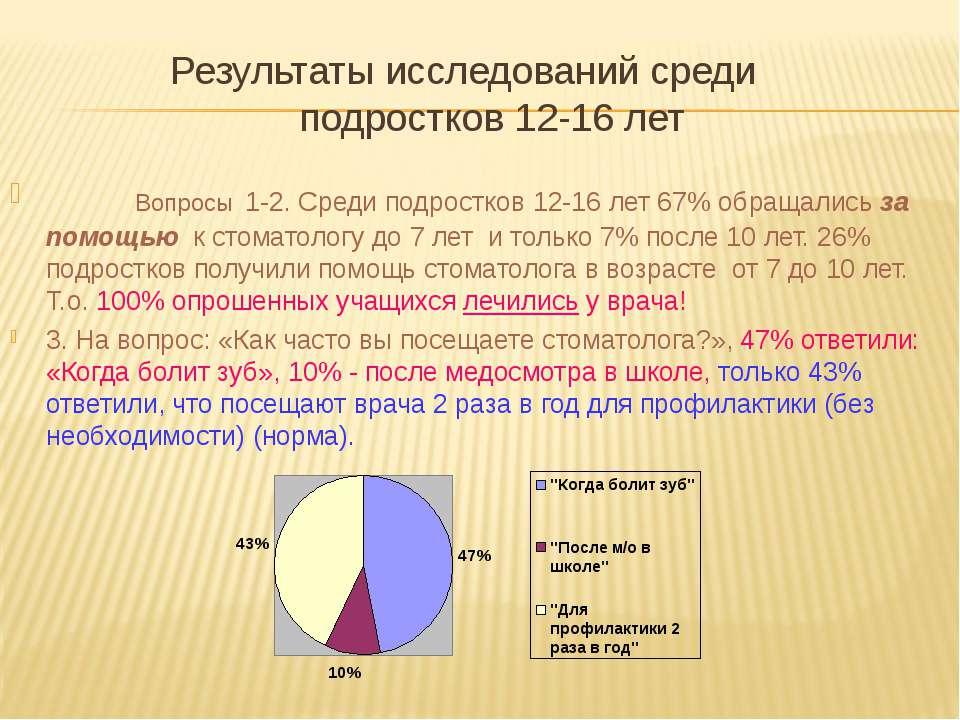 Результаты исследований среди подростков 12-16 лет Вопросы 1-2. Среди подрост...