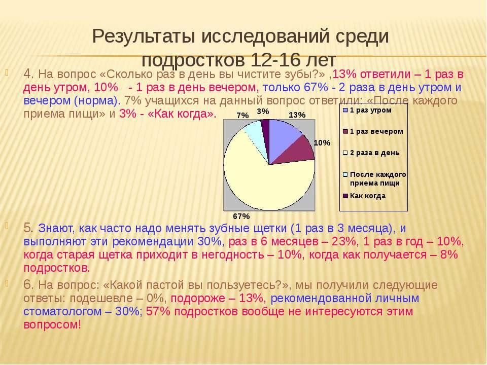 Результаты исследований среди подростков 12-16 лет 4. На вопрос «Сколько раз ...