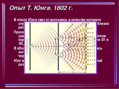 Опыт Т. Юнга. 1802 г. В опыте Юнга свет от источника, в качестве которого слу...
